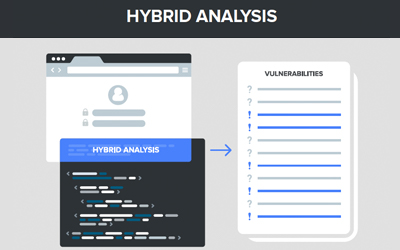 HAST—Hybrid Application Security Testing